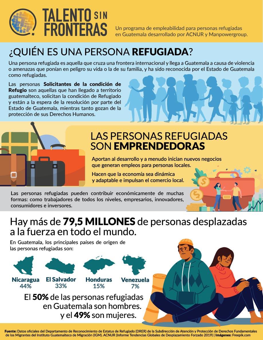qué es un refugiado