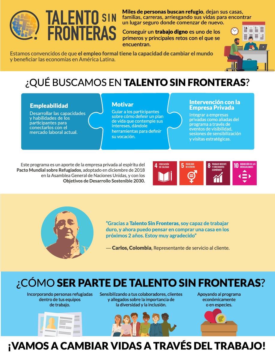 Talento sin fronteras Guatemala